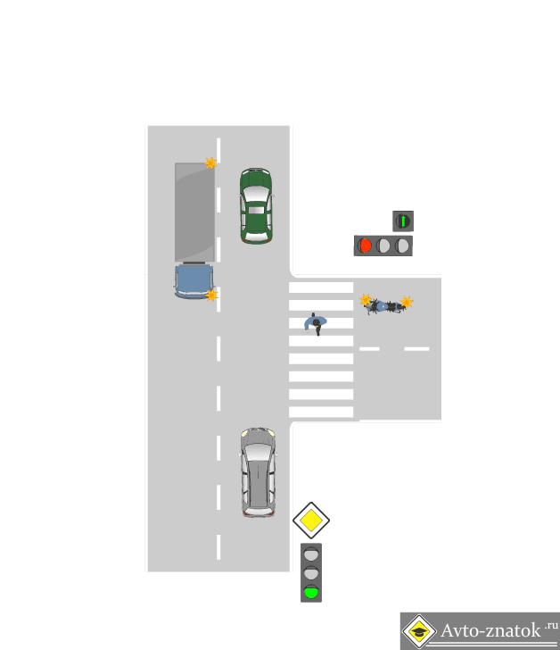 Рисование схем перекрестков и