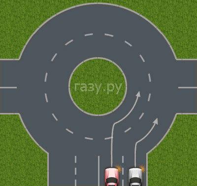 Круговое движение и проезд перекрестка с круговым движением.