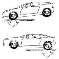 Рис. 5 При резком старте приподнимается вся передняя часть машины, передние пружины разгружаются, вес перемещается назад - задние пружины сжимаются.